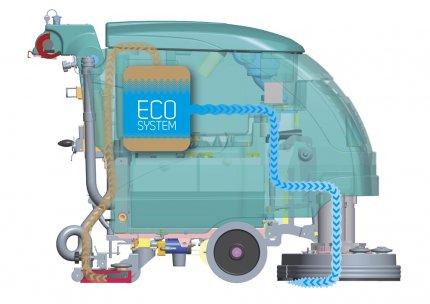 EUREKA E61 CON ECOsystem